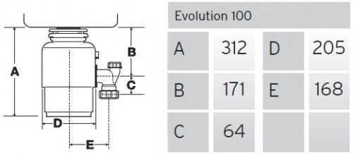Insinkerator Evolution 100 Rozdrabniacz Młynek Odpadów